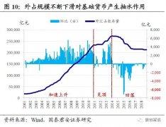 利率 | 准备金率、回购利率……搞不清楚?一文为你系统梳理中国利率体系(思维导图收藏版)