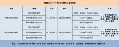2019年梧州市龙圩区公开考试招聘168名中小学教师简章
