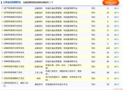 2018中国铁路哈尔滨局招聘全日制大专(高职)学历毕业生427人公告(三)