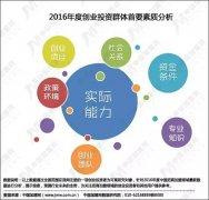 中国加盟网权威发布:招商加盟领域大数据图文报告