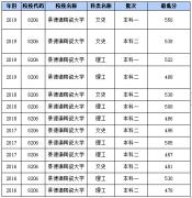 景德镇陶瓷大学:注重艺工商交融 打造优势特色学科群